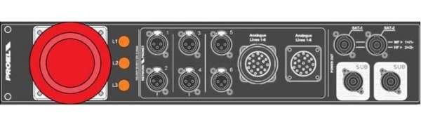 """Axiom SDISTRO03 Slave Netz- und Signalmanagement Verteiler 19"""""""